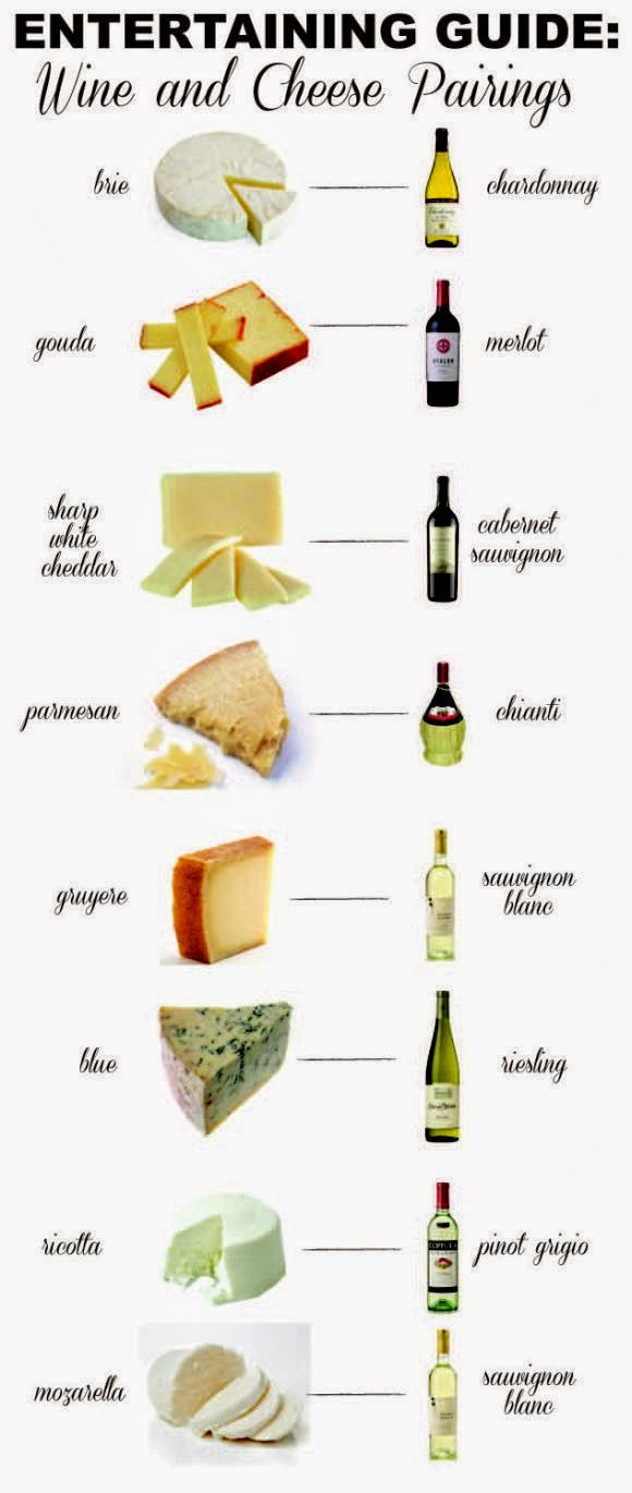 summer-party-wine-and-cheese-pairings-tasteoutloudblogspot